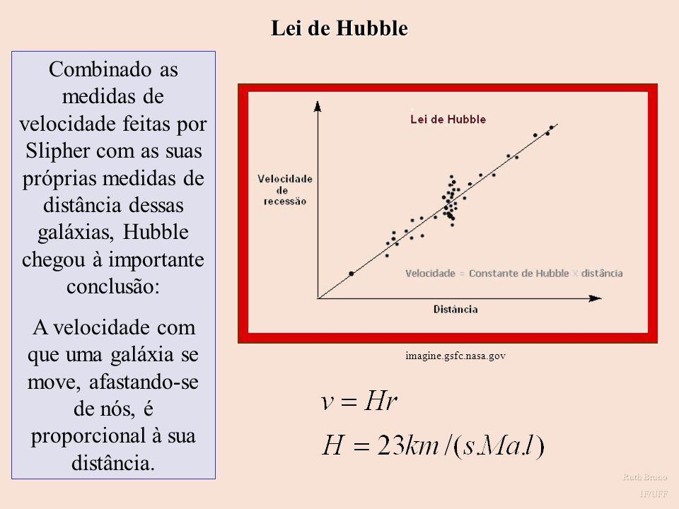 Redshift e o Efeito Doppler Onde: o = comprimento de onda da luz emitida pela fonte em repouso 1 = comprimento de onda da luz emitida pela fonte em mo