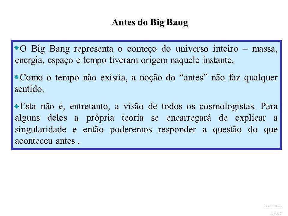 O Big Bang aconteceu em todos os lugares Clareando ainda mais as idéias... As moedas grudadas na superfície do balão se afastam umas das outras à medi