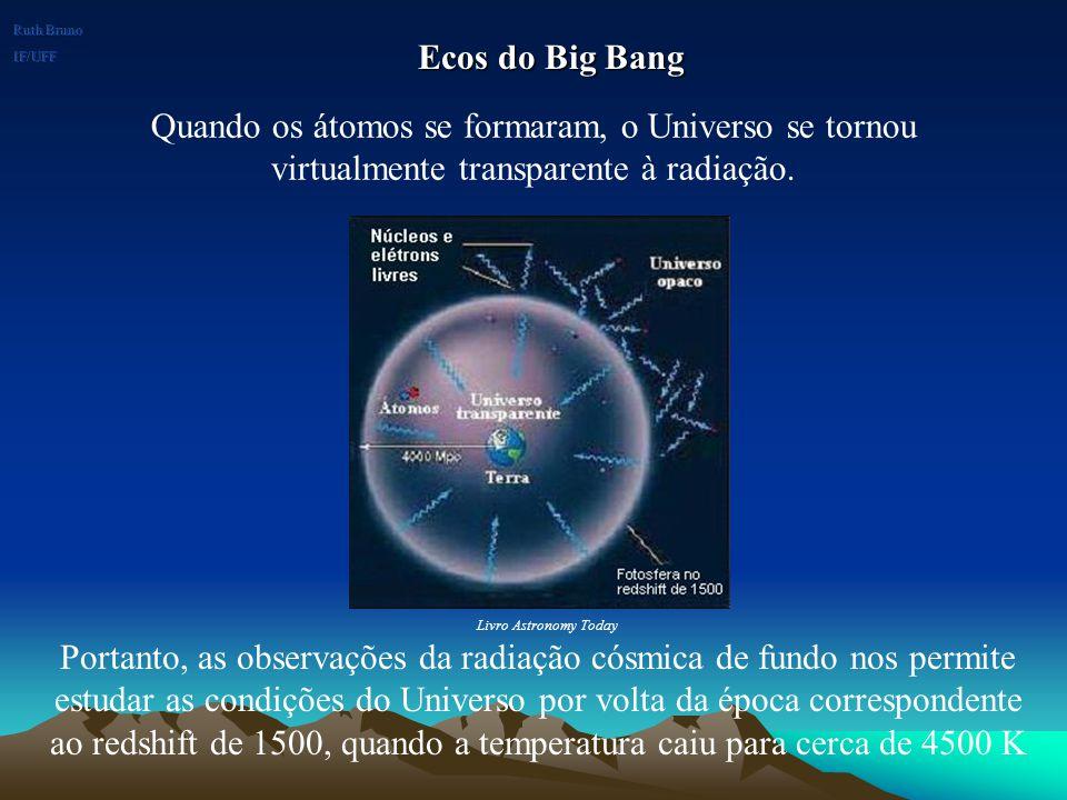 Espectro de Corpo Negro da Radiação Cósmica de Fundo hyperphysics.phy-astr.gsu.edu