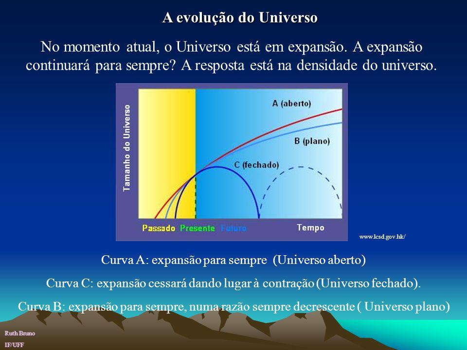 Portanto, as observações da radiação cósmica de fundo nos permite estudar as condições do Universo por volta da época correspondente ao redshift de 15