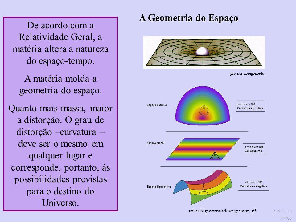 A evolução do Universo No momento atual, o Universo está em expansão. A expansão continuará para sempre? A resposta está na densidade do universo. Cur