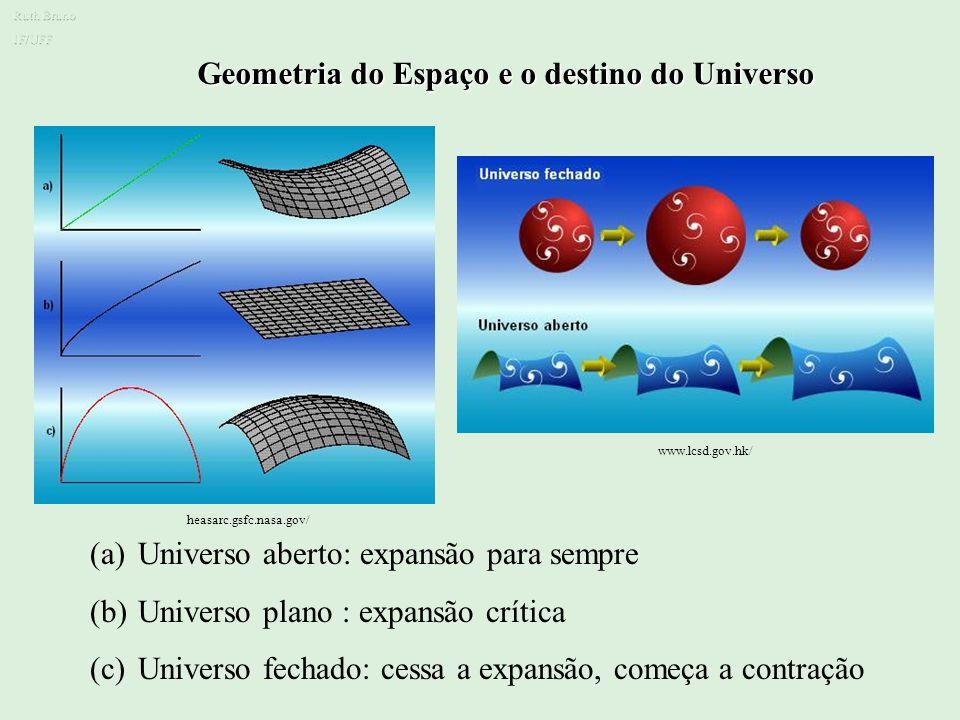 Propriedades geométricas www.astro.rug.nl www.lcsd.gov.hk/