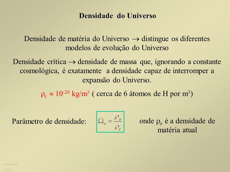 A Idade do Universo Idade estimada a partir da constante de Hubble, admitindo que a velocidade de expansão das galáxias é constante – valor superestim