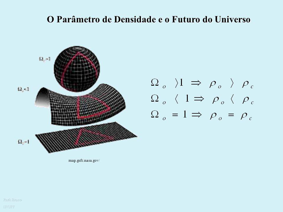 Densidade do Universo Densidade de matéria do Universo  distingue os diferentes modelos de evolução do Universo Densidade crítica  densidade de mass