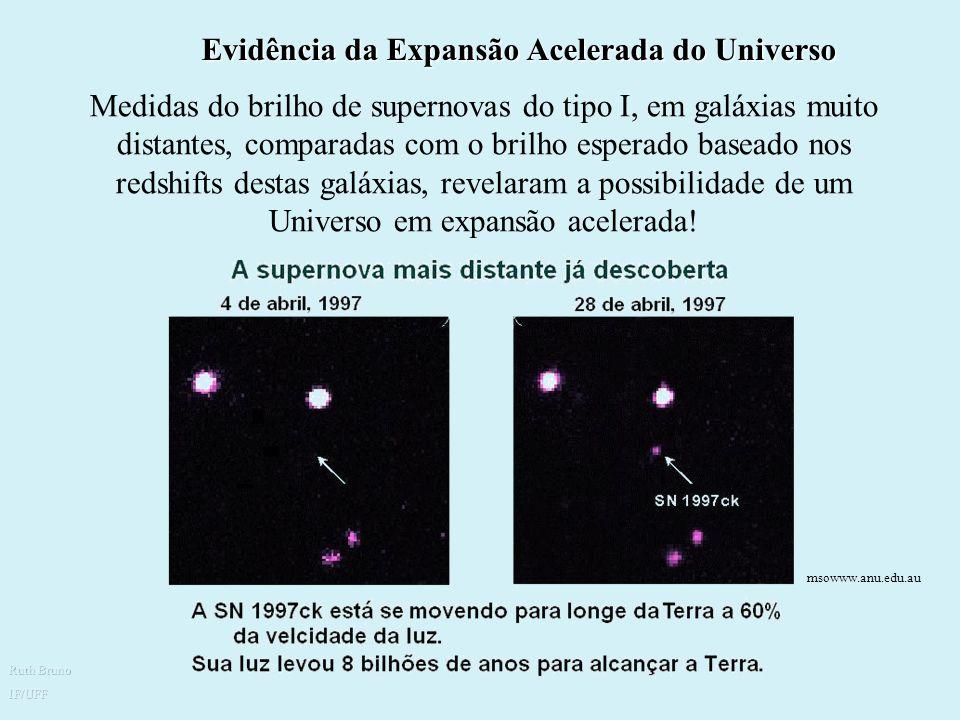 A Constante Cosmológica  e a Expansão Acelerada do Universo Einstein inseriu um fator em suas equações a fim de que sua Teoria Geral da Relatividade