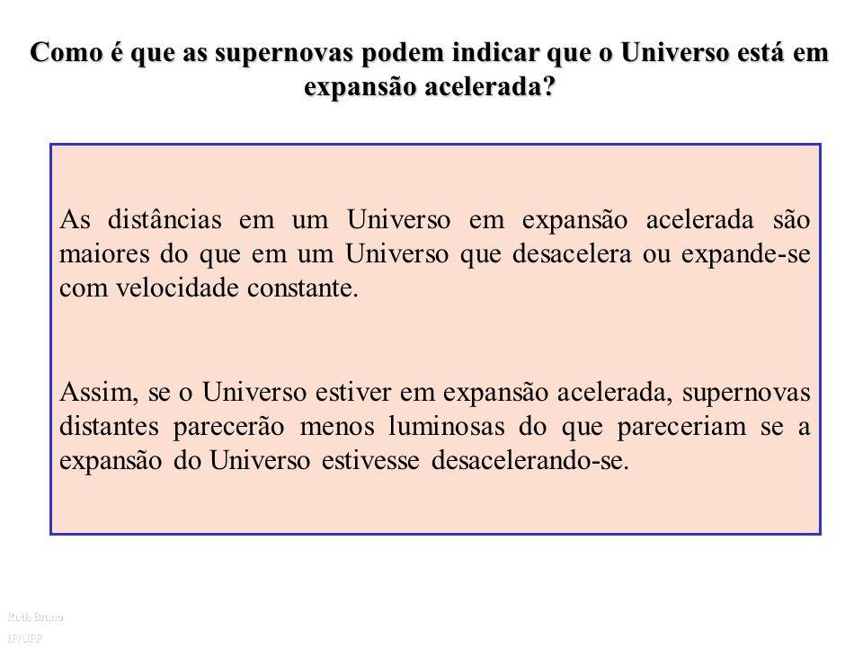 Evidência da Expansão Acelerada do Universo Medidas do brilho de supernovas do tipo I, em galáxias muito distantes, comparadas com o brilho esperado b