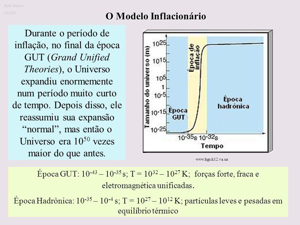 2- O Problema do Achatamento: Se o Universo se desviar, mesmo que ligeiramente do caso crítico, este desvio crescerá rapidamente no tempo. Para que o