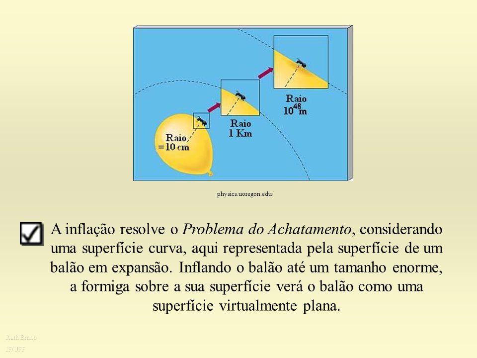 A Inflação resolve os Problemas do Modelo Padrão O Problema do Horizonte é resolvido considerando-se uma pequena região do Universo primordial, cujas