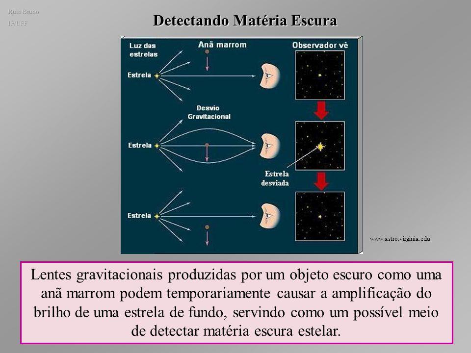 Candidatos para a matéria escura !! 1- MACHOS (Massive Compact Halo Objects) anãs marrons, anãs brancas, estrelas de nêutrons e buracos negros. 2- WIM