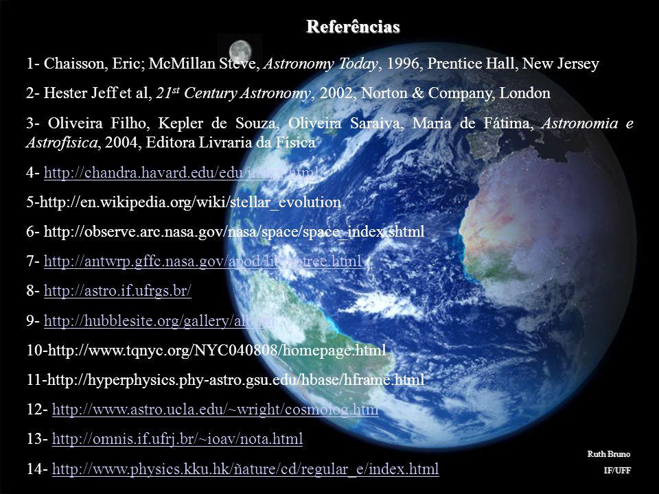 Qual é o nosso papel nesse Universo? ww.if.ufrgs.br