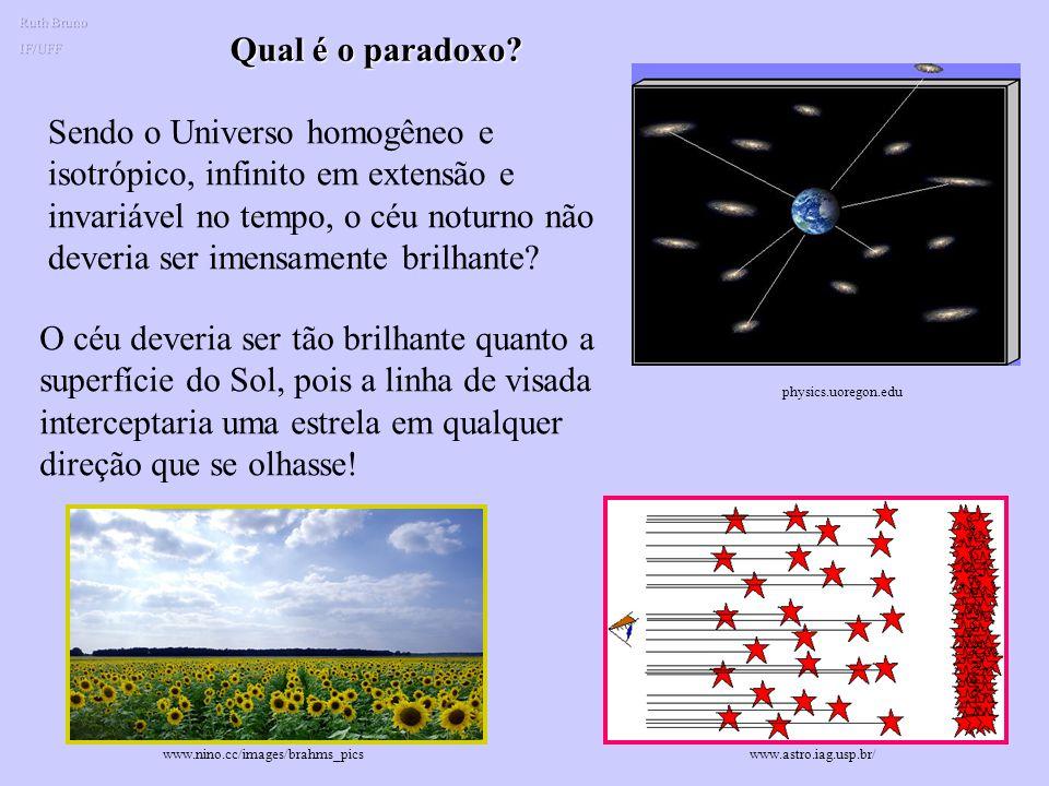 O paradoxo de Olbers Por que o céu noturno é escuro?
