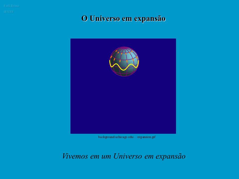 5- O Universo tem uma idade finita e a luz das estrelas distantes não teve tempo de chegar até nós. Esta é provavelmente a resposta mais correta. Além