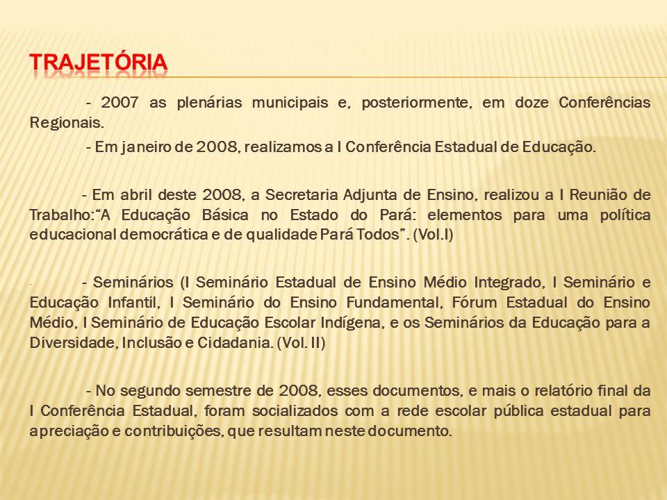 - 2007 as plenárias municipais e, posteriormente, em doze Conferências Regionais. - Em janeiro de 2008, realizamos a I Conferência Estadual de Educaçã