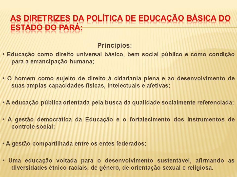 Princípios: Educação como direito universal básico, bem social público e como condição para a emancipação humana; O homem como sujeito de direito à ci