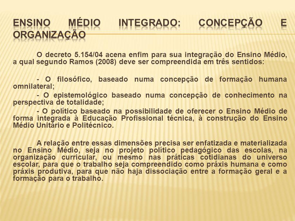 O decreto 5.154/04 acena enfim para sua integração do Ensino Médio, a qual segundo Ramos (2008) deve ser compreendida em três sentidos: - O filosófico