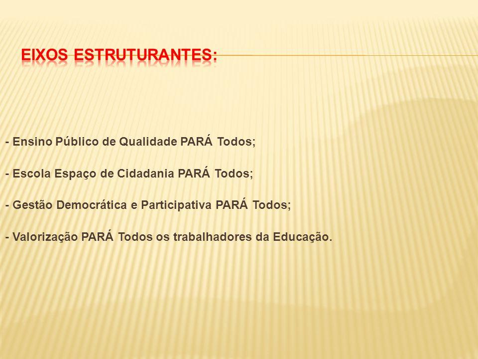 - Ensino Público de Qualidade PARÁ Todos; - Escola Espaço de Cidadania PARÁ Todos; - Gestão Democrática e Participativa PARÁ Todos; - Valorização PARÁ