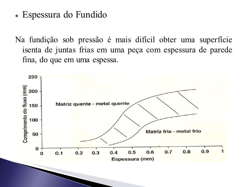 Espessura do Fundido Na fundição sob pressão é mais difícil obter uma superfície isenta de juntas frias em uma peça com espessura de parede fina, do q