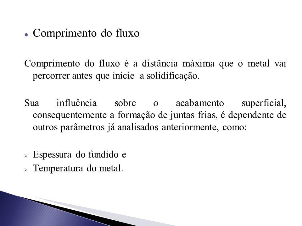 Comprimento do fluxo Comprimento do fluxo é a distância máxima que o metal vai percorrer antes que inicie a solidificação. Sua influência sobre o acab