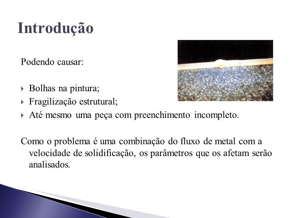 Introdução Podendo causar:  Bolhas na pintura;  Fragilização estrutural;  Até mesmo uma peça com preenchimento incompleto.