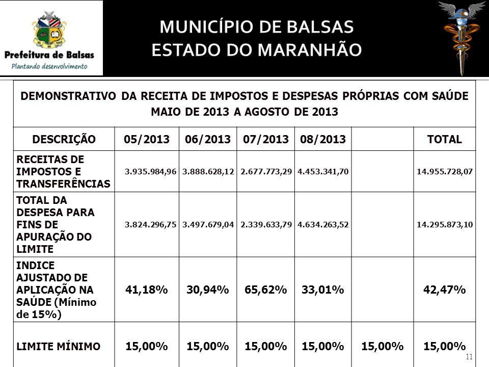 DEMONSTRATIVO DA RECEITA DE IMPOSTOS E DESPESAS PRÓPRIAS COM SAÚDE MAIO DE 2013 A AGOSTO DE 2013 DESCRIÇÃO05/201306/201307/201308/2013 TOTAL RECEITAS