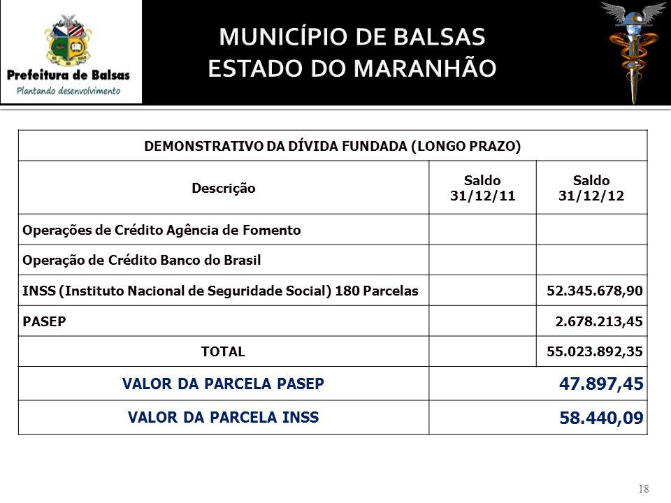 18 DEMONSTRATIVO DA DÍVIDA FUNDADA (LONGO PRAZO) Descrição Saldo 31/12/11 Saldo 31/12/12 Operações de Crédito Agência de Fomento Operação de Crédito Banco do Brasil INSS (Instituto Nacional de Seguridade Social) 180 Parcelas52.345.678,90 PASEP 2.678.213,45 TOTAL 55.023.892,35 VALOR DA PARCELA PASEP 47.897,45 VALOR DA PARCELA INSS 58.440,09