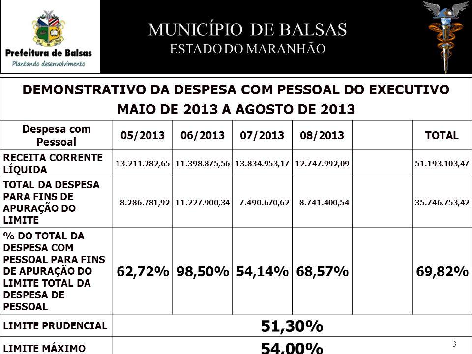 DEMONSTRATIVO DA DESPESA COM PESSOAL DO EXECUTIVO MAIO DE 2013 A AGOSTO DE 2013 Despesa com Pessoal 05/201306/201307/201308/2013 TOTAL RECEITA CORRENT
