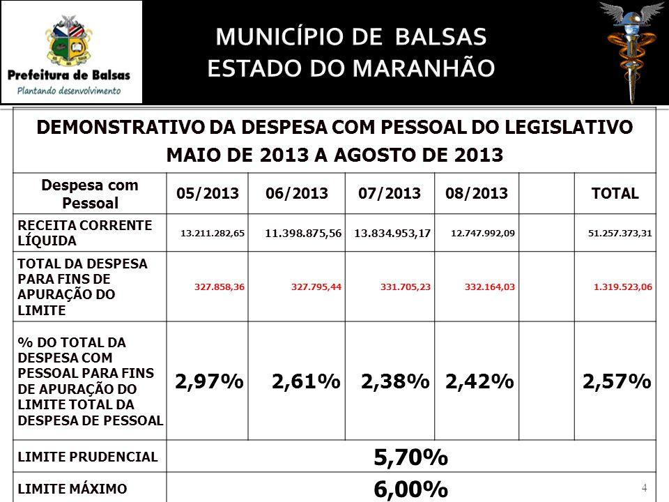 4 DEMONSTRATIVO DA DESPESA COM PESSOAL DO LEGISLATIVO MAIO DE 2013 A AGOSTO DE 2013 Despesa com Pessoal 05/201306/201307/201308/2013 TOTAL RECEITA COR