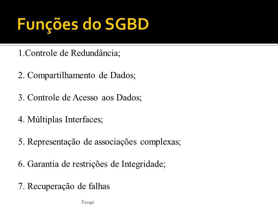 1.Controle de Redundância; 2.Compartilhamento de Dados; 3.