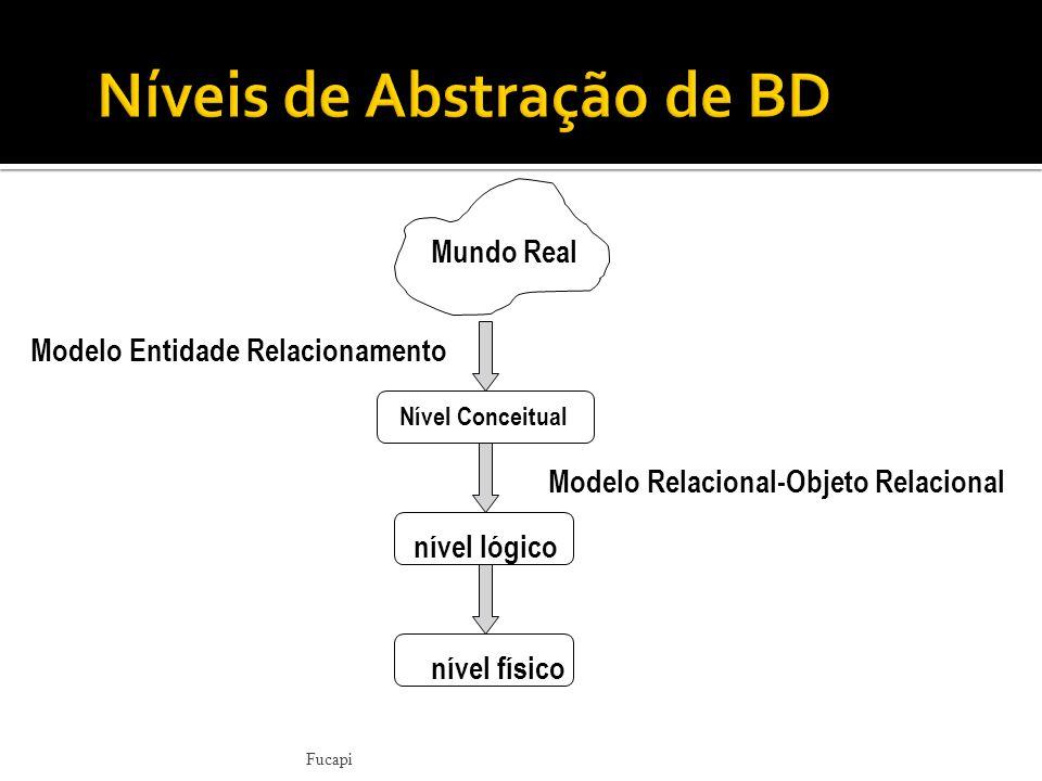 Fucapi Modelo Entidade Relacionamento Modelo Relacional-Objeto Relacional Mundo Real Nível Conceitual nível lógico nível físico