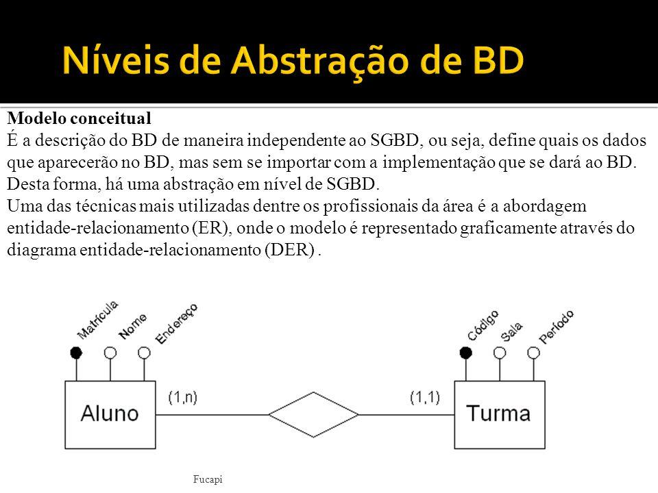 Fucapi Modelo conceitual É a descrição do BD de maneira independente ao SGBD, ou seja, define quais os dados que aparecerão no BD, mas sem se importar com a implementação que se dará ao BD.