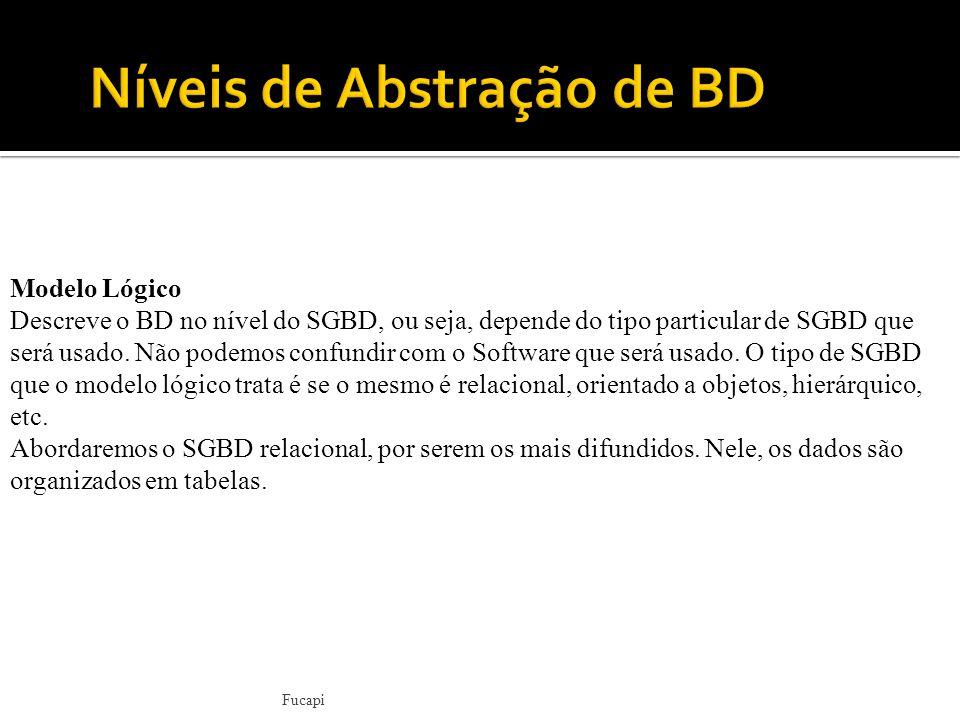 Fucapi Modelo Lógico Descreve o BD no nível do SGBD, ou seja, depende do tipo particular de SGBD que será usado.