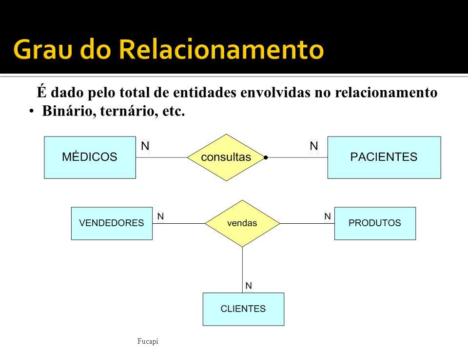 É dado pelo total de entidades envolvidas no relacionamento Binário, ternário, etc.