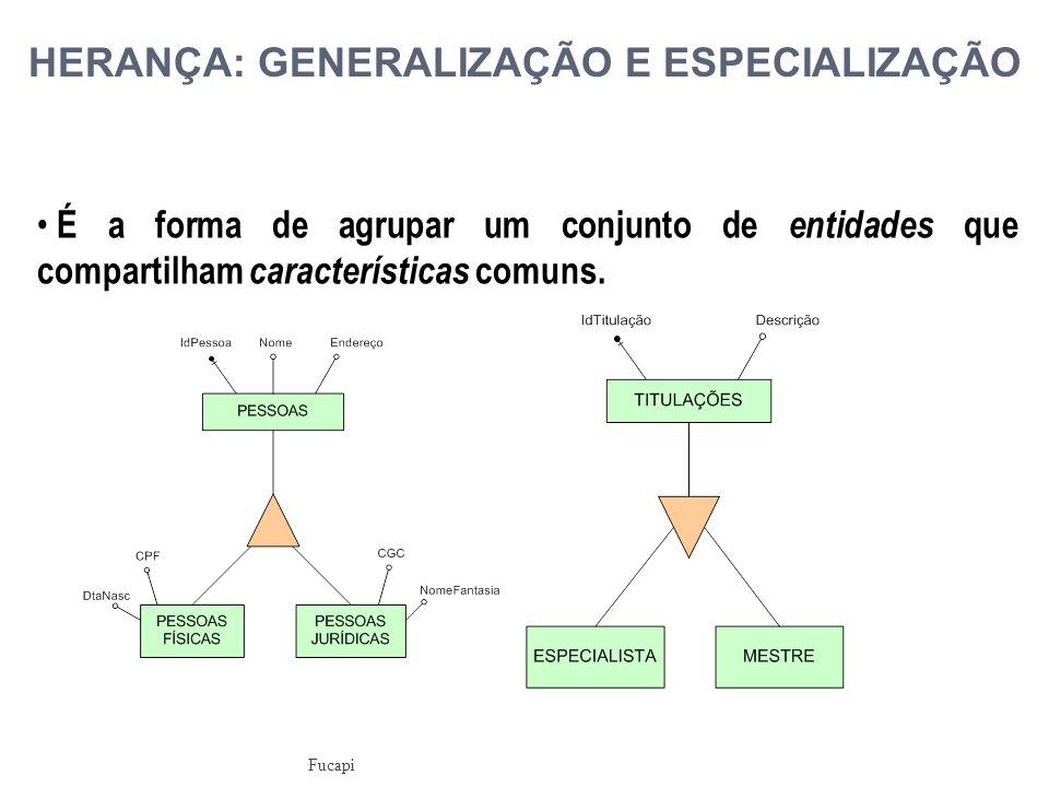 É a forma de agrupar um conjunto de entidades que compartilham características comuns.