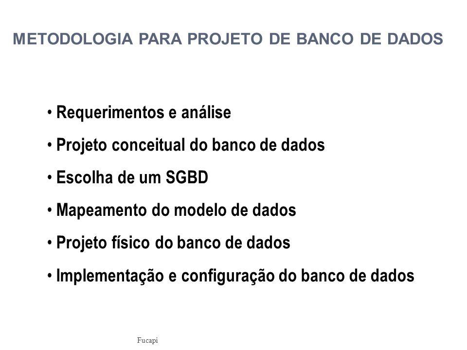 METODOLOGIA PARA PROJETO DE BANCO DE DADOS Requerimentos e análise Projeto conceitual do banco de dados Escolha de um SGBD Mapeamento do modelo de dados Projeto físico do banco de dados Implementação e configuração do banco de dados Fucapi