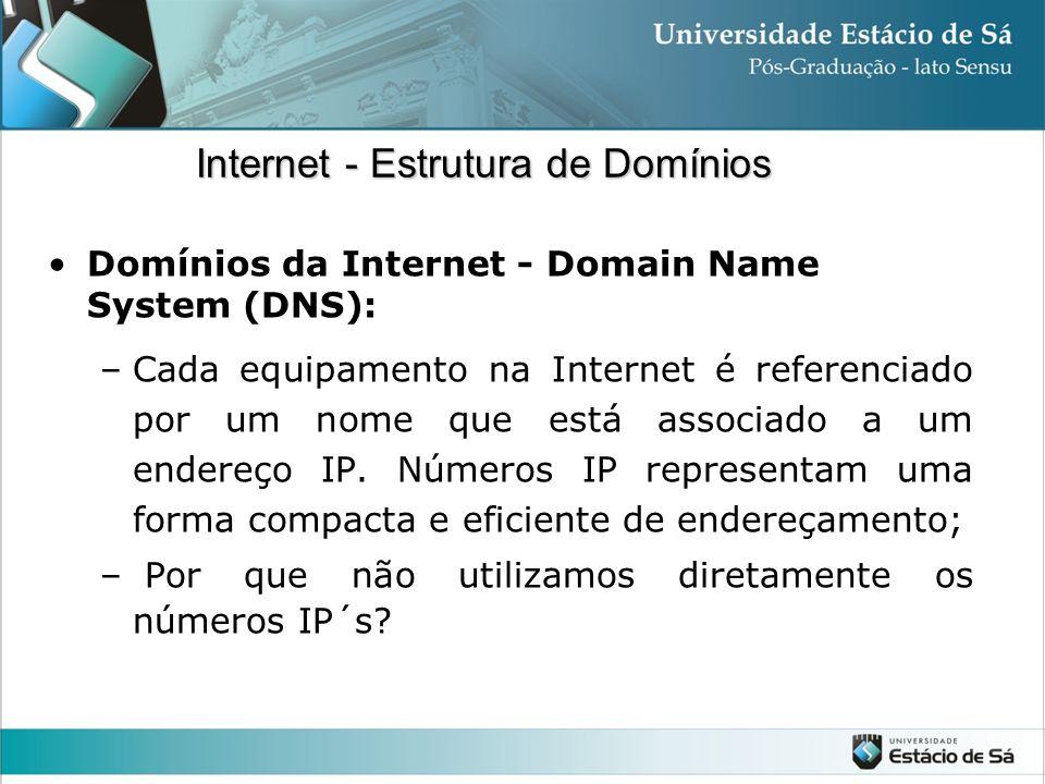 Internet - Estrutura de Domínios Domínios da Internet - Domain Name System (DNS): –Cada equipamento na Internet é referenciado por um nome que está as