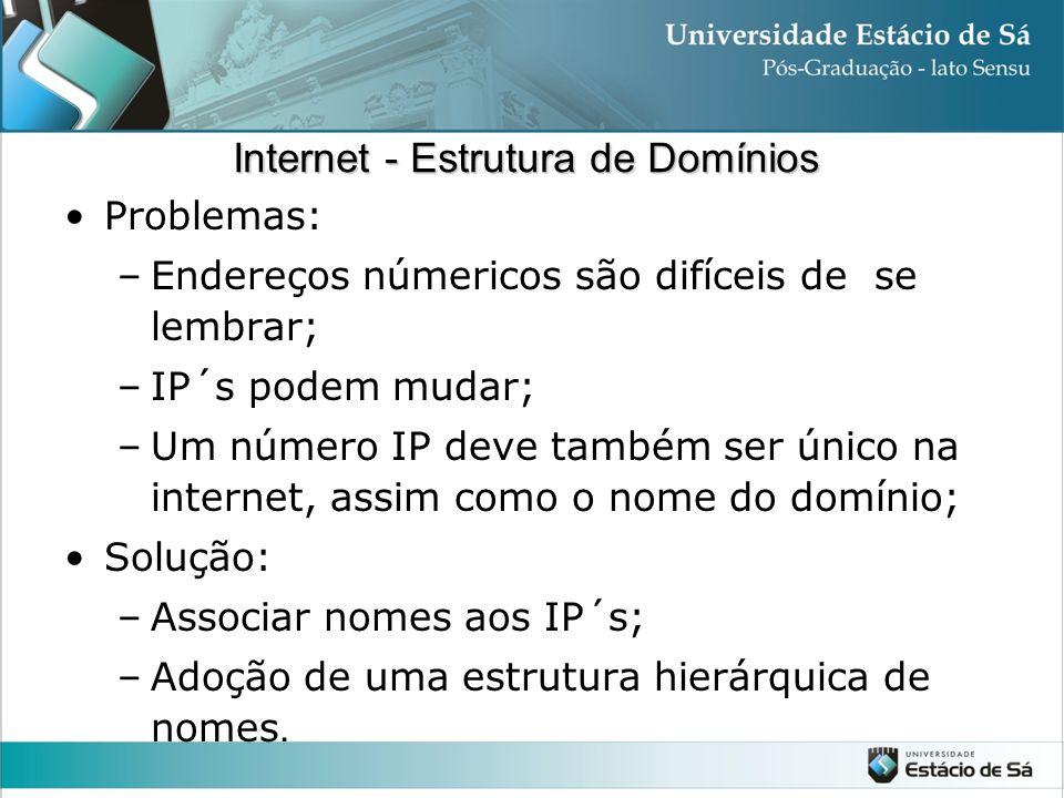 Problemas: –Endereços númericos são difíceis de se lembrar; –IP´s podem mudar; –Um número IP deve também ser único na internet, assim como o nome do d