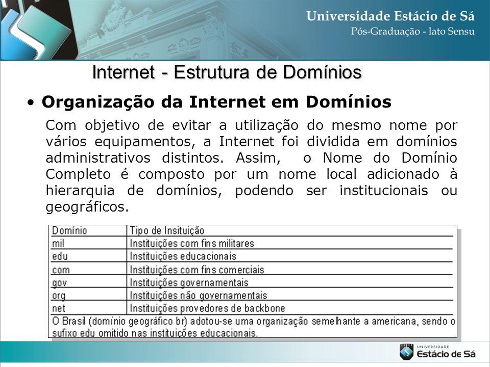 Organização da Internet em Domínios Com objetivo de evitar a utilização do mesmo nome por vários equipamentos, a Internet foi dividida em domínios adm