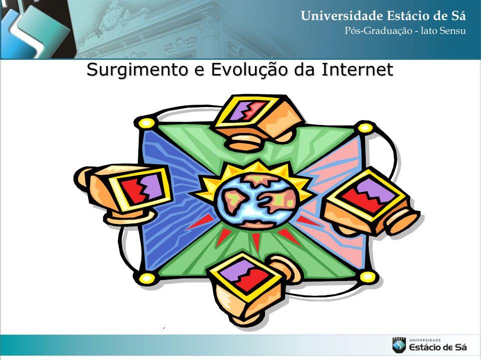 Surgimento e Evolução da Internet