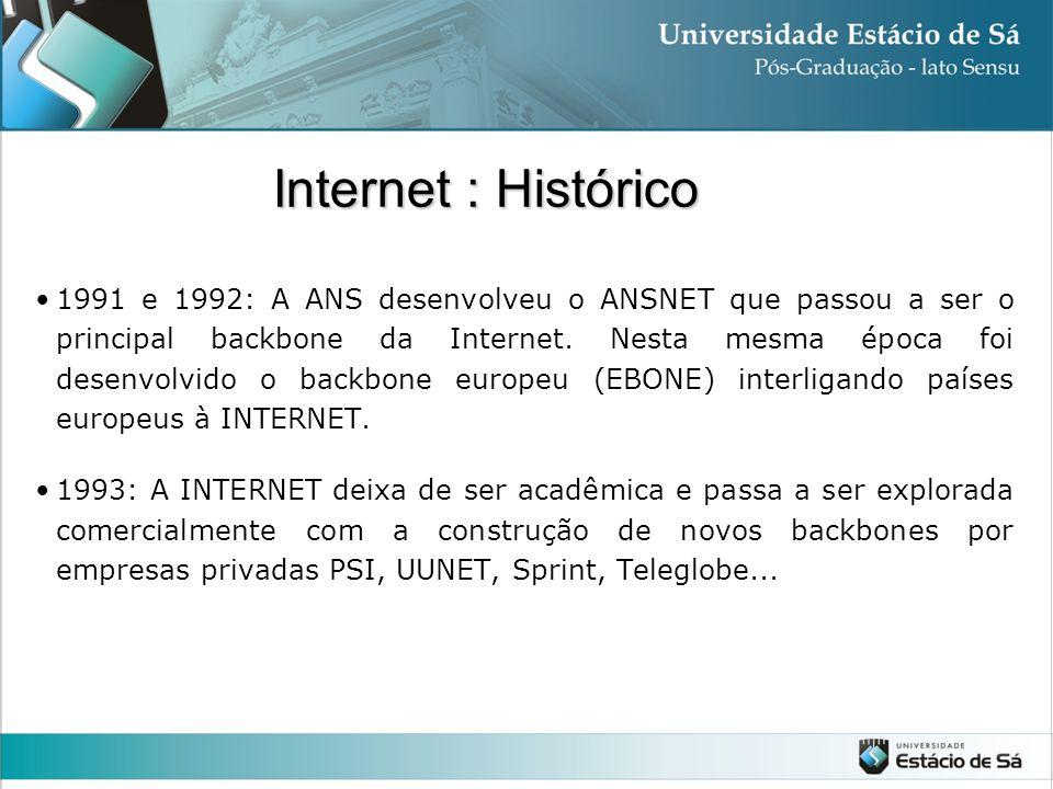 1991 e 1992: A ANS desenvolveu o ANSNET que passou a ser o principal backbone da Internet. Nesta mesma época foi desenvolvido o backbone europeu (EBON