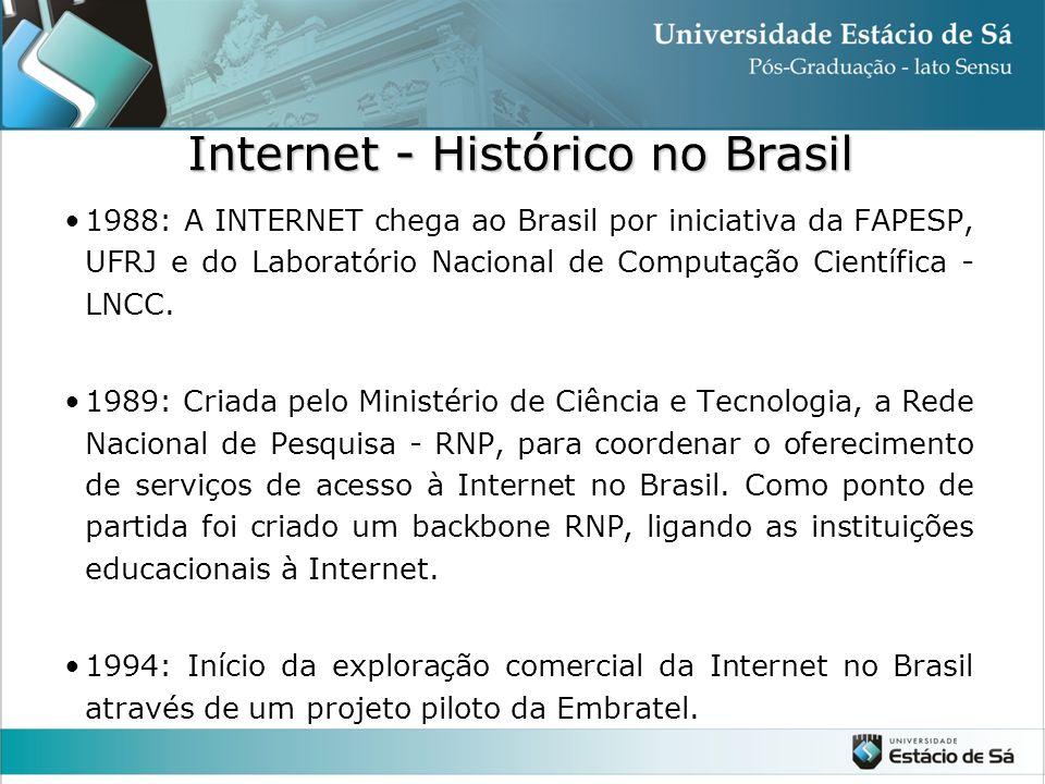 Internet - Histórico no Brasil 1988: A INTERNET chega ao Brasil por iniciativa da FAPESP, UFRJ e do Laboratório Nacional de Computação Científica - LN