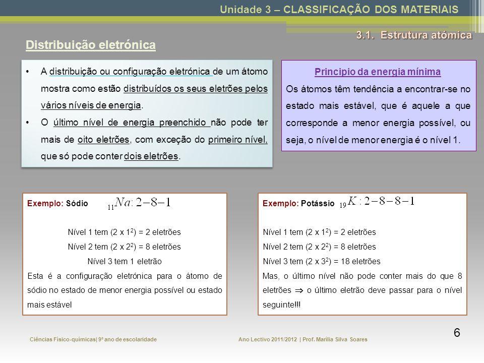 Unidade 3 – CLASSIFICAÇÃO DOS MATERIAIS Ciências Físico-químicas  9º ano de escolaridadeAno Lectivo 2011/2012   Prof.