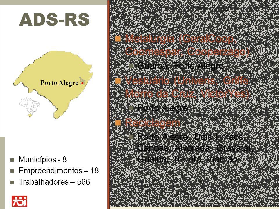 ADS-RS Metalurgia (GeralCoop, Coomespar, Cooperzago) Guaíba, Porto Alegre Vestuário (Univens, Griffe Morro da Cruz, VictorYes) Porto Alegre Reciclagem Porto Alegre, Dois Irmãos, Canoas, Alvorada, Gravataí, Guaiba, Triunfo, Viamão Porto Alegre Municípios - 8 Empreendimentos – 18 Trabalhadores – 566