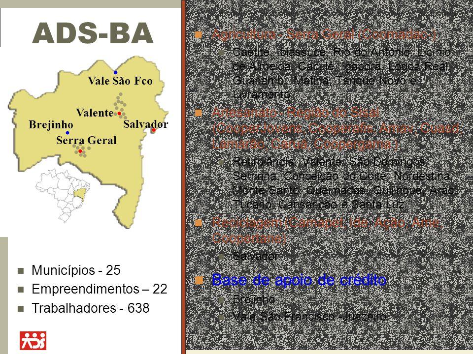 ADS-BA Agricultura - Serra Geral (Coomadac-) Caetité, Ibiassucê, Rio do Antônio, Licínio de Almeida, Caculé, Igaporã, Logoa Real, Guanambi, Matina, Ta