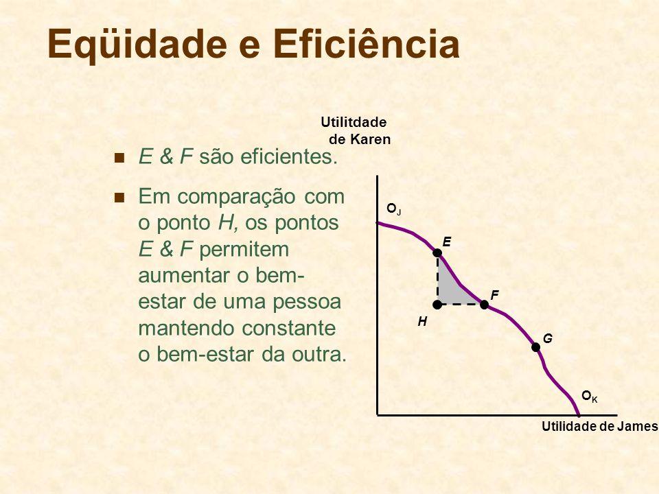 Eqüidade e Eficiência E & F são eficientes. Em comparação com o ponto H, os pontos E & F permitem aumentar o bem- estar de uma pessoa mantendo constan