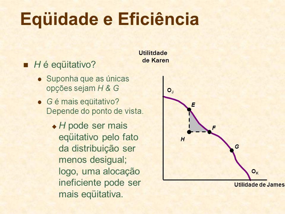 Eqüidade e Eficiência H é eqüitativo? Suponha que as únicas opções sejam H & G G é mais eqüitativo? Depende do ponto de vista.  H pode ser mais eqüit