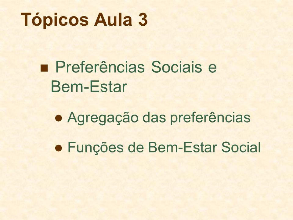 Tópicos Aula 3 Preferências Sociais e Bem-Estar Agregação das preferências Funções de Bem-Estar Social