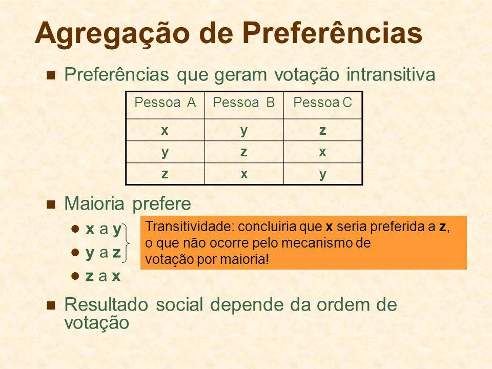 Agregação de Preferências Preferências que geram votação intransitiva Maioria prefere x a y y a z z a x Resultado social depende da ordem de votação P