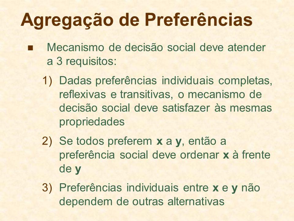 Agregação de Preferências Mecanismo de decisão social deve atender a 3 requisitos: 1)Dadas preferências individuais completas, reflexivas e transitiva
