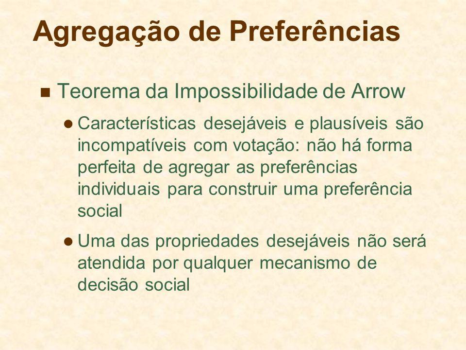 Agregação de Preferências Teorema da Impossibilidade de Arrow Características desejáveis e plausíveis são incompatíveis com votação: não há forma perf