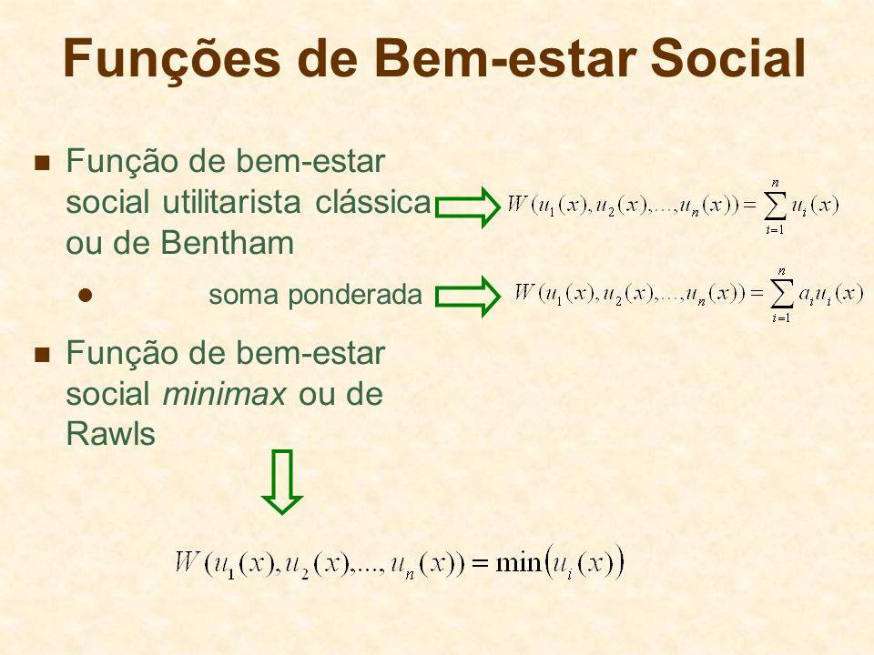 Funções de Bem-estar Social Função de bem-estar social utilitarista clássica ou de Bentham soma ponderada Função de bem-estar social minimax ou de Raw